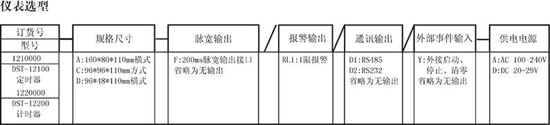 DST-12100-12200-B